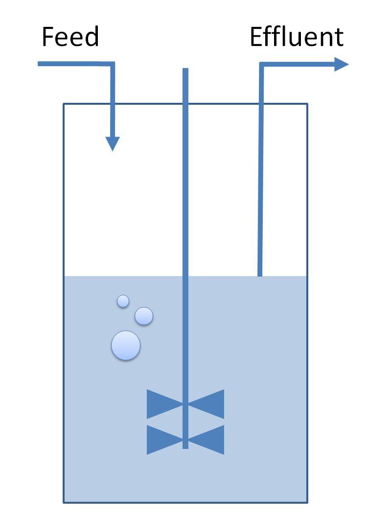 Einfaches Schema eines Chemostats mit Zulauf (feed) und Ablauf (effluent).