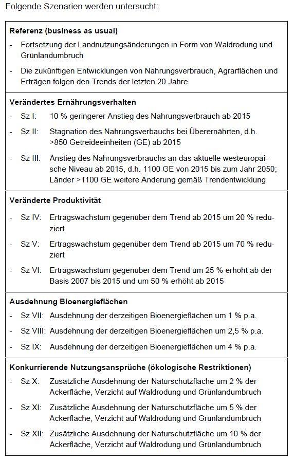 Abb. 3: Verwendete Szenarien. (Quelle: © Universität Hohenheim)